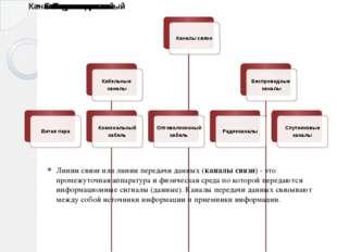 Линии связи или линии передачи данных (каналы связи) - это промежуточная апп
