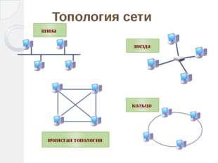 Топология сети шина звезда кольцо ячеистая топология