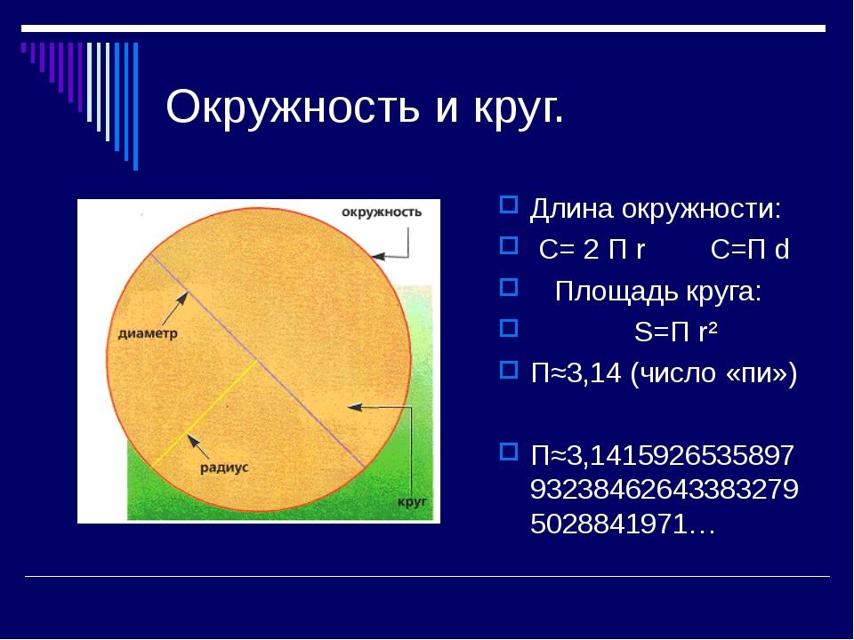 Окружность и круг. Длина окружности: C= 2 П r С=П d Площадь круга: S=П r² П≈3...