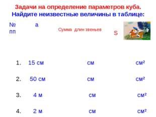 Задачи на определение параметров куба. Найдите неизвестные величины в таблице: