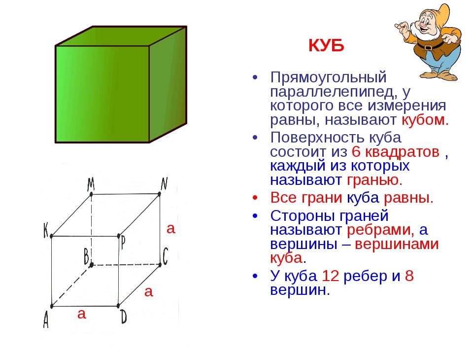 КУБ Прямоугольный параллелепипед, у которого все измерения равны, называют к...