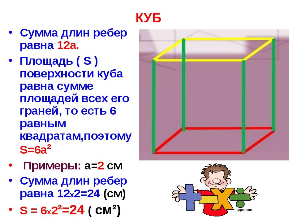 КУБ Сумма длин ребер равна 12a. Площадь ( S ) поверхности куба равна сумме пл...