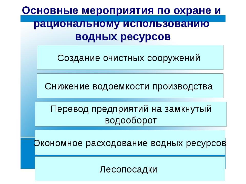 Основные мероприятия по охране и рациональному использованию водных ресурсов...
