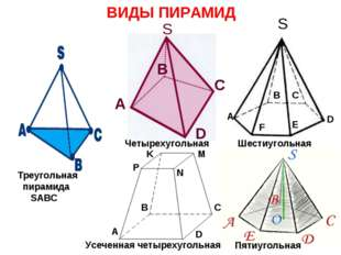 ВИДЫ ПИРАМИД S S Треугольная пирамида SABC Четырехугольная Шестиугольная Пяти