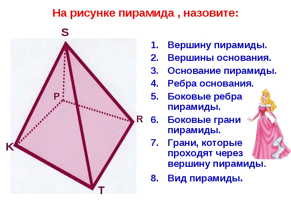 На рисунке пирамида , назовите: Вершину пирамиды. Вершины основания. Основани...