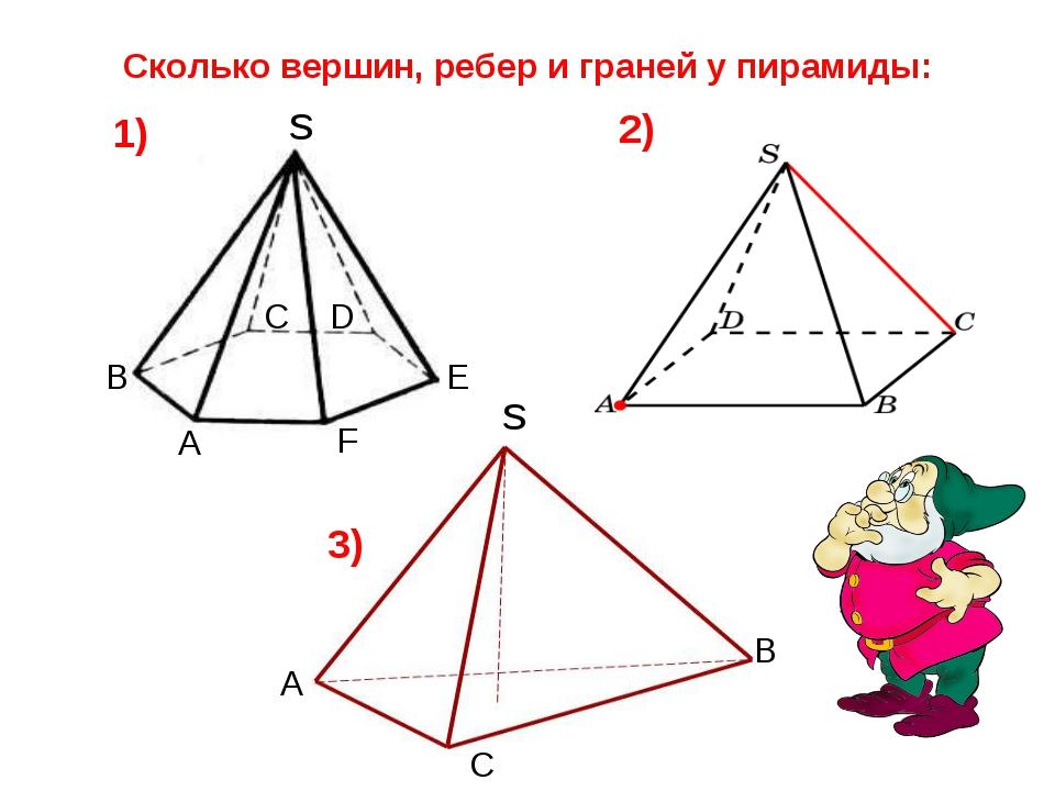 Сколько вершин, ребер и граней у пирамиды: s s A B C A B C D E F 1) 2) 3)