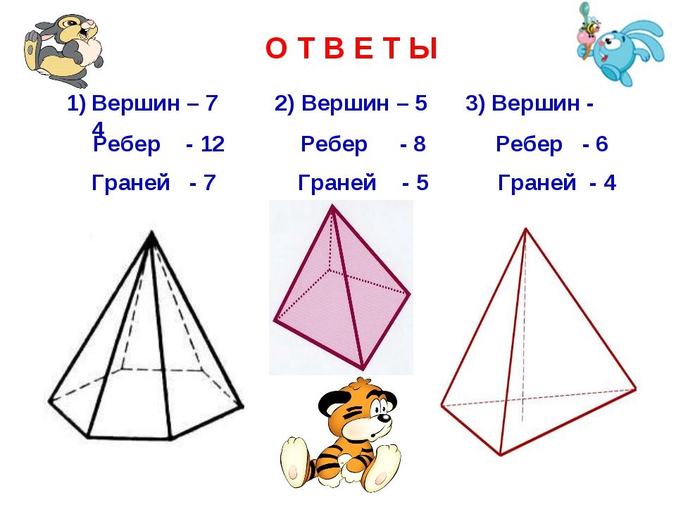 О Т В Е Т Ы Вершин – 7 2) Вершин – 5 3) Вершин - 4 Ребер - 12 Ребер - 8 Ребер...