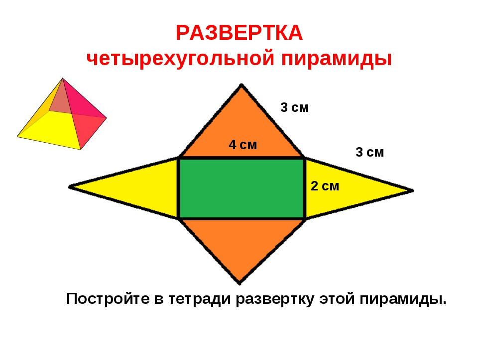 РАЗВЕРТКА четырехугольной пирамиды 3 см 3 см 4 см 2 см Постройте в тетради ра...
