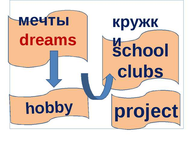 dreams school clubs hobby мечты кружки project