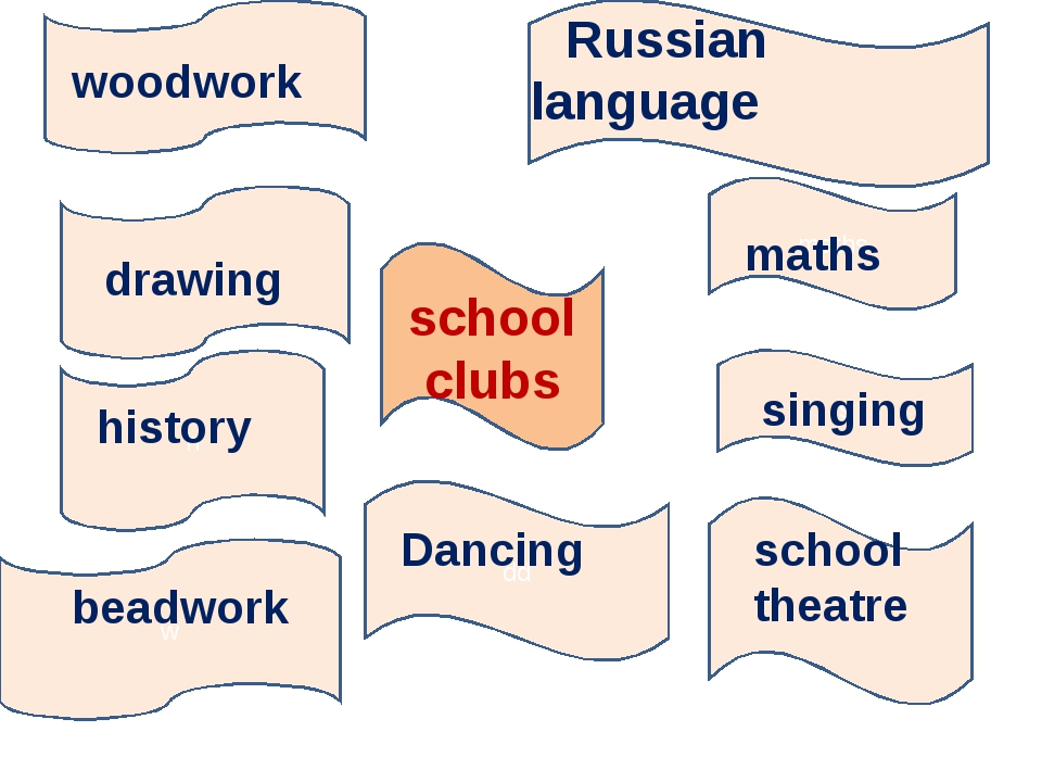 school clubs Russian language maths maths s singing s school theatre dd Danci...