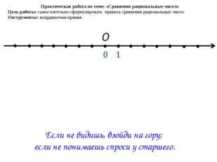 Практическая работа по теме: «Сравнение рациональных чисел» Цель работы: само