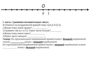 I часть. Сравнение положительных чисел. 1.Отметьте на координатной прямой то