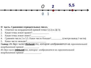 II часть. Сравнение отрицательных чисел. 1.Отметьте на координатной прямой т