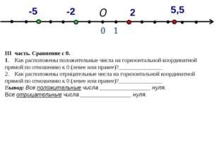 III часть. Сравнение с 0. 1.Как расположены положительные числа на горизонта