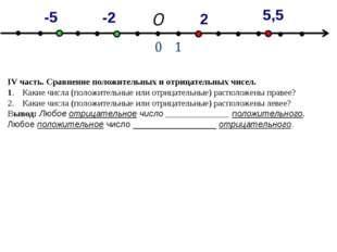 IV часть. Сравнение положительных и отрицательных чисел. 1.Какие числа (поло