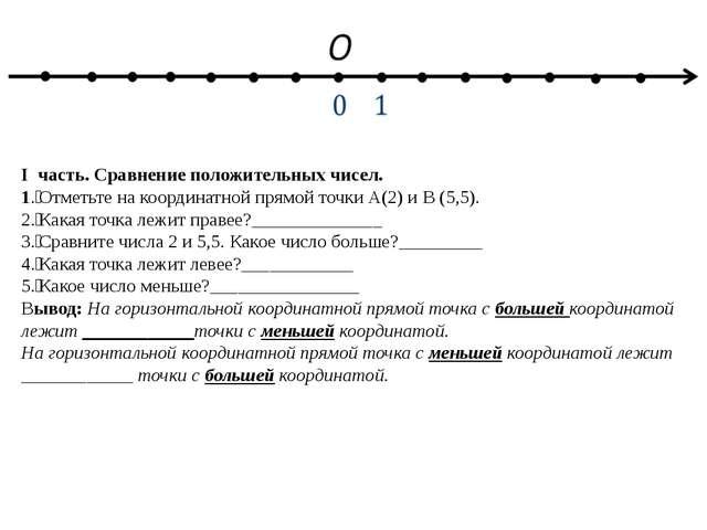I часть. Сравнение положительных чисел. 1.Отметьте на координатной прямой то...