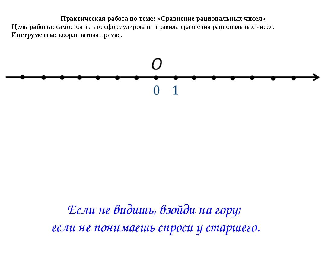 Практическая работа по теме: «Сравнение рациональных чисел» Цель работы: само...