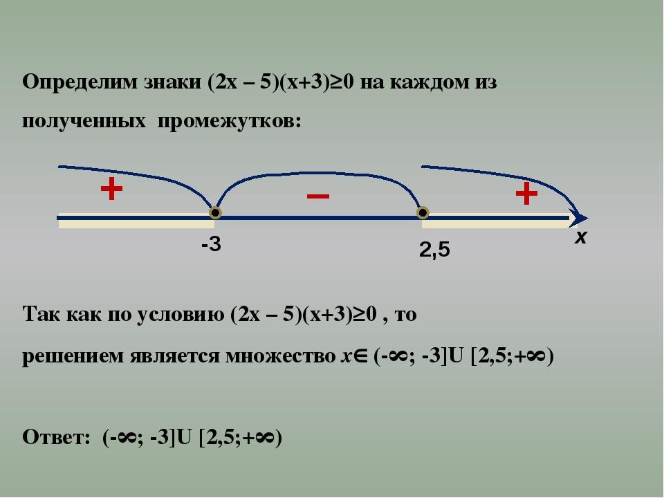 Рассмотрим примеры 2. Решим неравенство: (5х-2)(х+4)