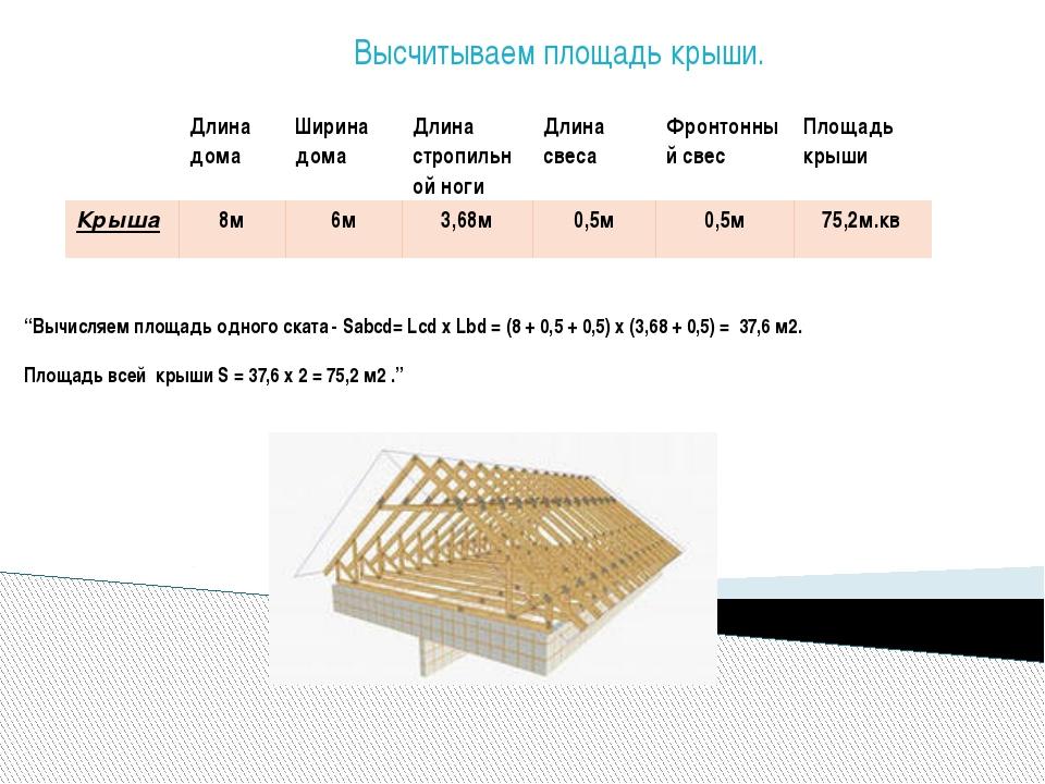 """Высчитываем площадь крыши. """"Вычисляем площадь одного ската - Sabcd= Lcd х Lbd..."""