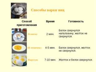 Способы варки яиц