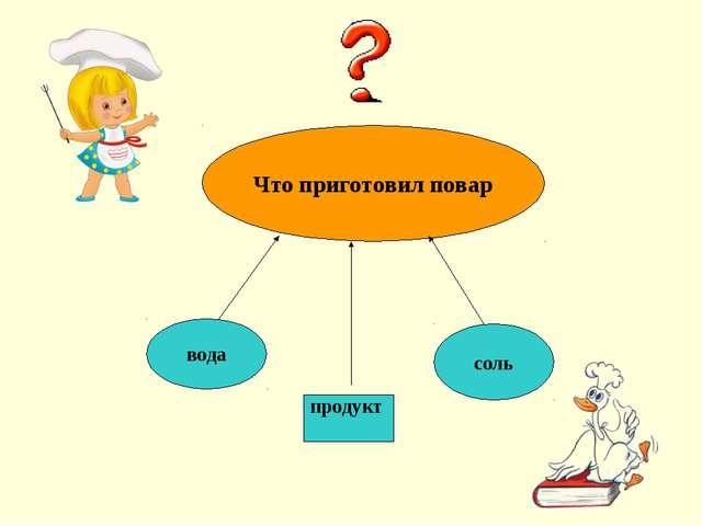 продукт Что приготовил повар вода соль