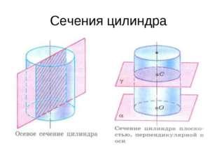 Сечения цилиндра