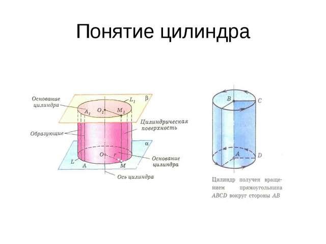 Понятие цилиндра
