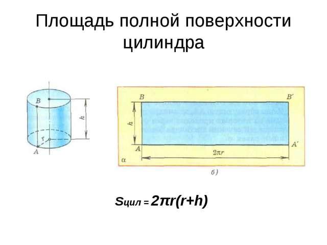 Площадь полной поверхности цилиндра Sцил = 2πr(r+h)