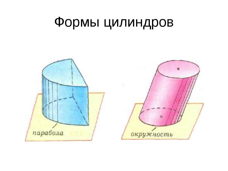 Рисунки форм цилиндров