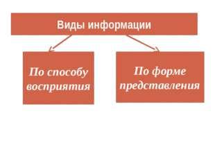 Виды информации По способу восприятия По форме представления