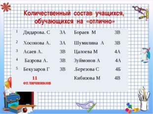 Количественный состав учащихся, обучающихся на «отлично» 1Дидарова. С3АБор