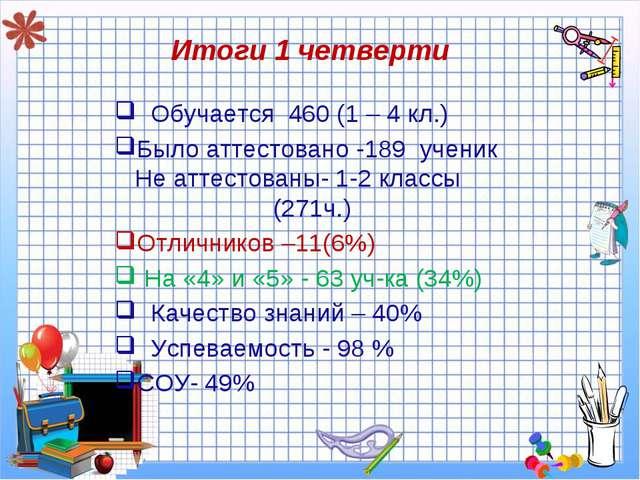 Итоги 1 четверти Обучается 460 (1 – 4 кл.) Было аттестовано -189 ученик Не ат...