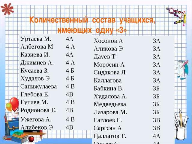 Количественный состав учащихся, имеющих одну «3» Хосонов А3А Аликова Э3А Да...