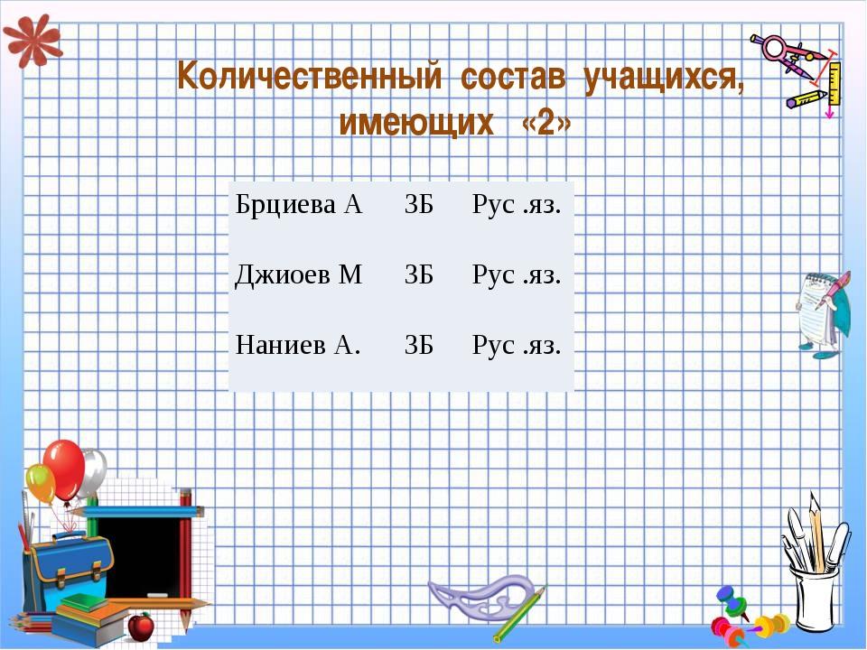 Количественный состав учащихся, имеющих «2» Брциева А 3БРус .яз. Джиоев М3...