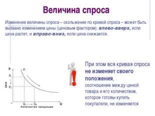 Величина спроса Изменение величины спроса – скольжение по кривой спроса – мож