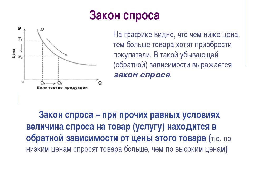 Закон спроса На графике видно, что чем ниже цена, тем больше товара хотят при...