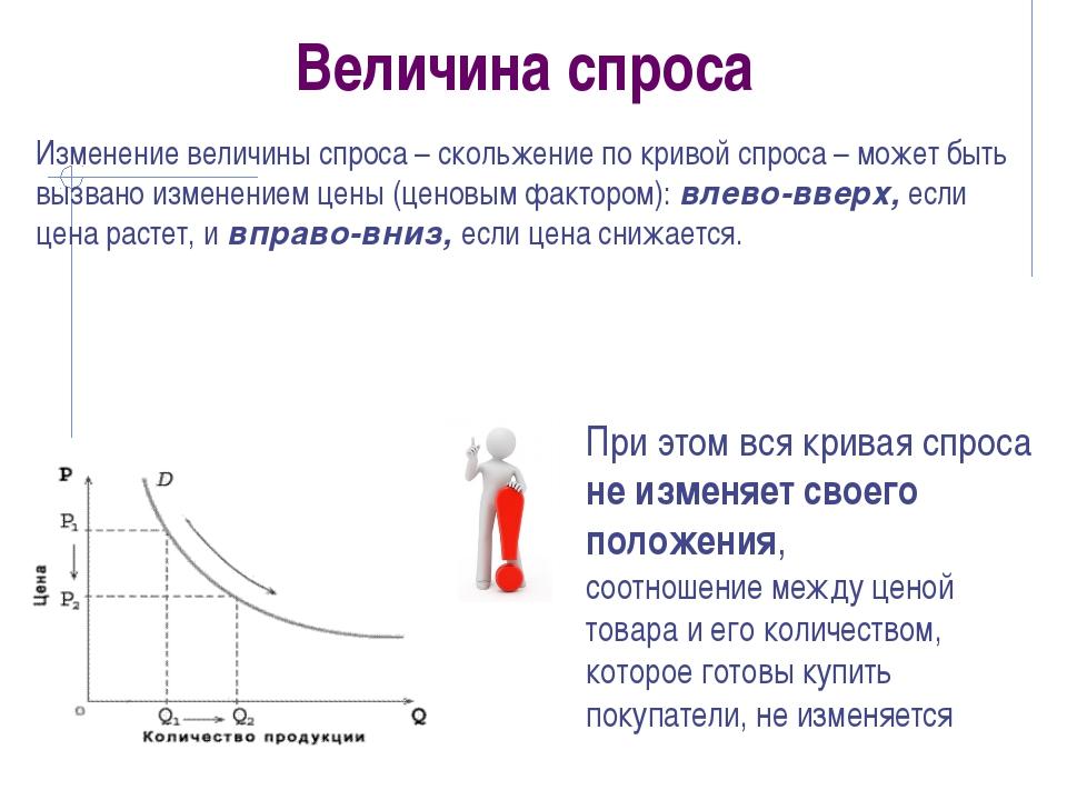 Величина спроса Изменение величины спроса – скольжение по кривой спроса – мож...