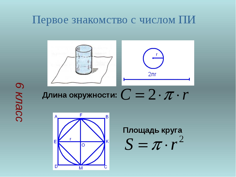 Первое знакомство с числом ПИ 6 класс Длина окружности: Площадь круга 10.03.2...