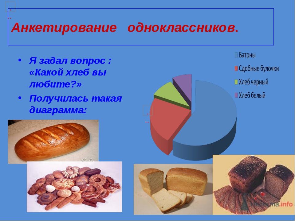 Анкетирование одноклассников. Я задал вопрос : «Какой хлеб вы любите?» Получи...