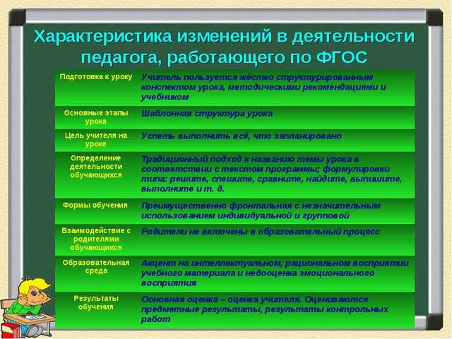 Характеристика изменений в деятельности педагога, работающего по ФГОС Подгото...