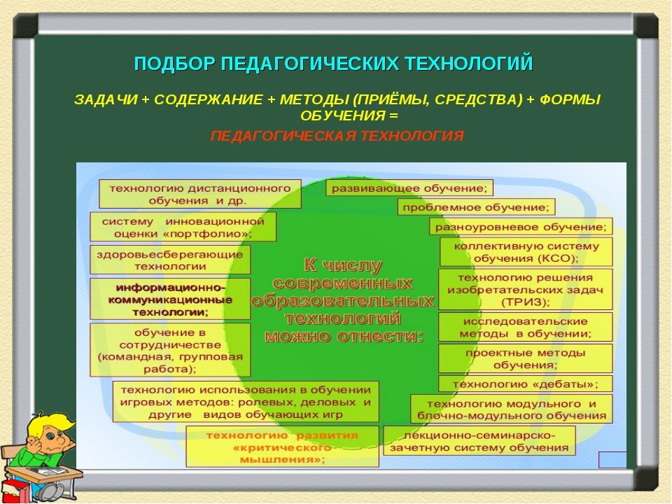 ПОДБОР ПЕДАГОГИЧЕСКИХ ТЕХНОЛОГИЙ ЗАДАЧИ + СОДЕРЖАНИЕ + МЕТОДЫ (ПРИЁМЫ, СРЕДСТ...