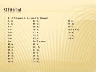 1.- А- 3 стадия Б- 1 стадия В- 2стадия 2.- а; 17- б; 32- а; 3.- а; 18- б; 33-