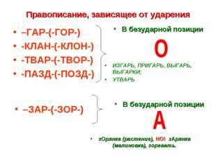 Правописание, зависящее от ударения –ГАР-(-ГОР-) -КЛАН-(-КЛОН-) -ТВАР-(-ТВОР-