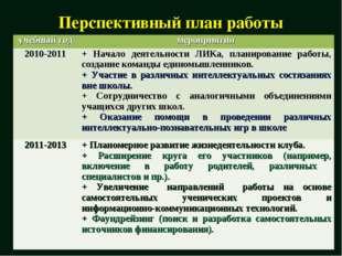Перспективный план работы учебный годмероприятия 2010-2011+ Начало деятель