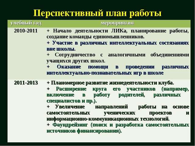 Перспективный план работы учебный годмероприятия 2010-2011+ Начало деятель...