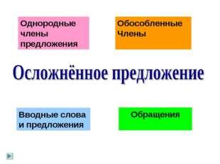 Однородные члены предложения Обособленные Члены Вводные слова и предложения О