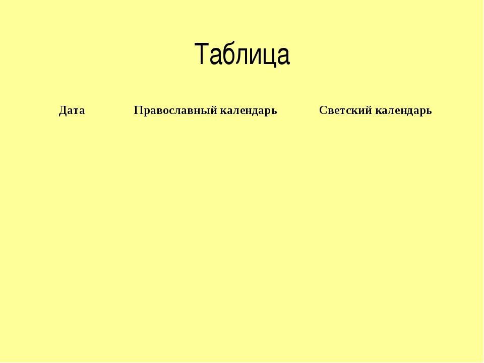 Таблица ДатаПравославный календарьСветский календарь
