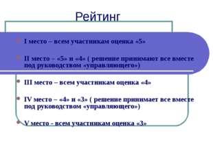 Рейтинг I место – всем участникам оценка «5» II место – «5» и «4» ( решение п