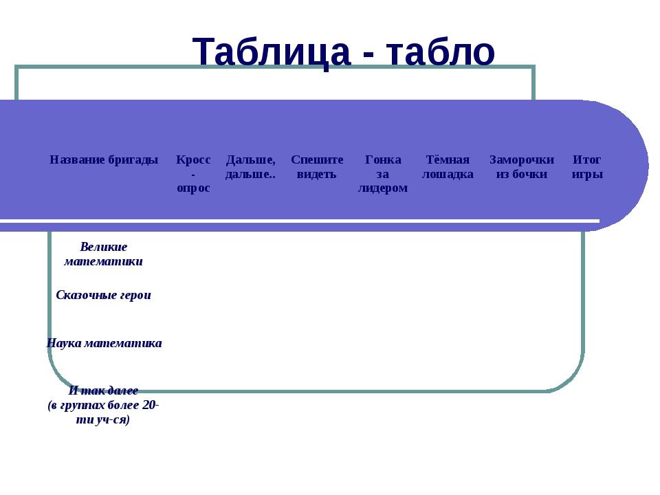 Таблица - табло