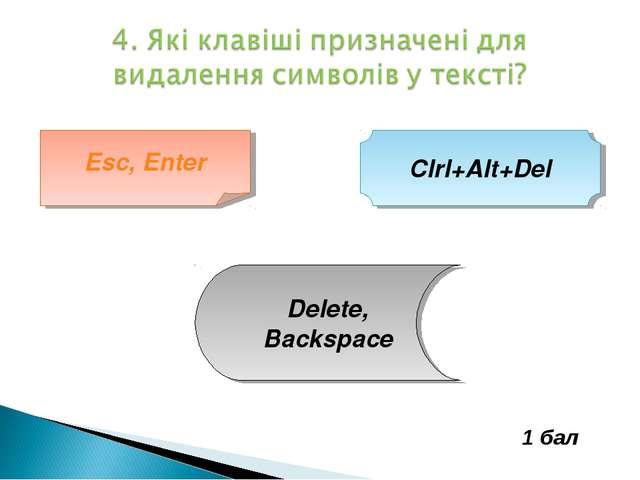 Esc, Enter Clrl+Alt+Del Delete, Backspace 1 бал